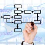 Profesjonalne zarządzanie projektami